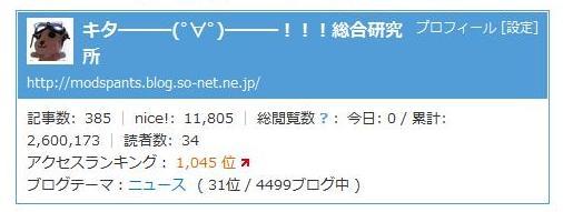 260万hit.jpg